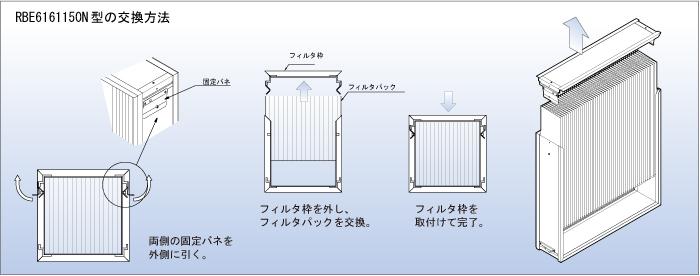 ろ材交換型フィルタの特長<RBE型>交換作業が簡単