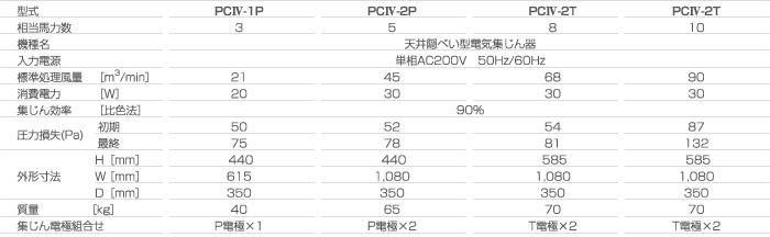 PC4_仕様