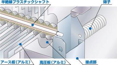 油性・水溶性兼用タイプ